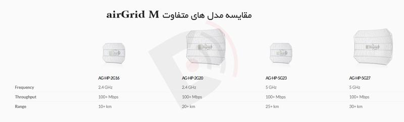 airgrid-m5-ubiquiti_networkdidehban_03