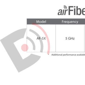 رادیو وایرلس airFiber 5x_ شبکه دیده بان