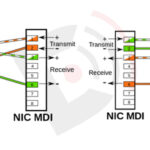 Auto MDI-MDIX چیست ؟