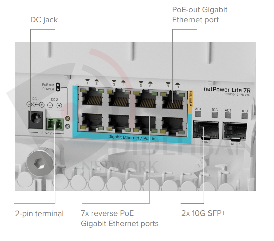 سوییچ netPower Lite 7R