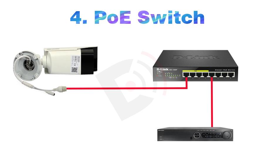 روشهای اتصال دوربین مداربسته تحت شبکه با PoE
